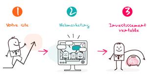webmarketingcopie